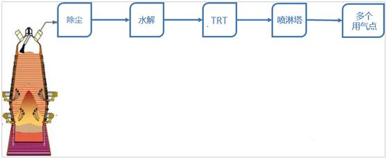 图2_副本