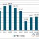 入冬前我为煤炭价格大幅上涨,短期内煤炭能源仍是主流
